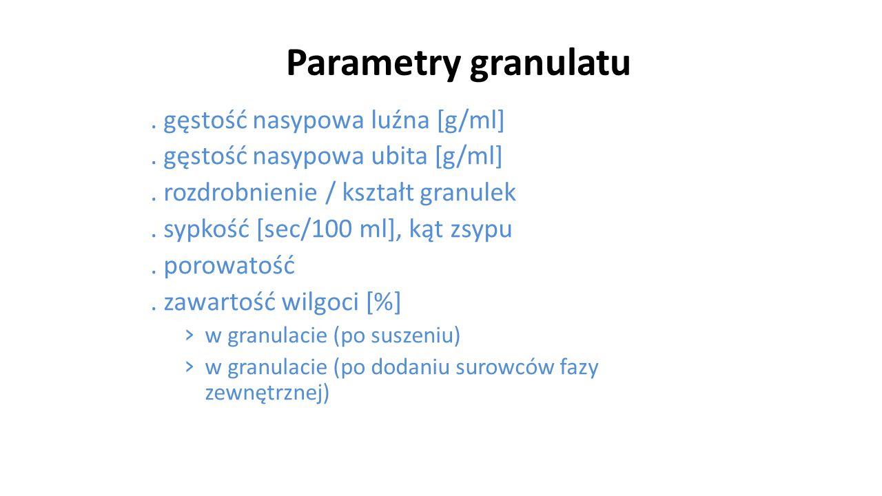 Parametry granulatu . gęstość nasypowa luźna [g/ml]